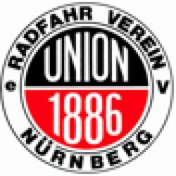 Radfahrverein Union 1886